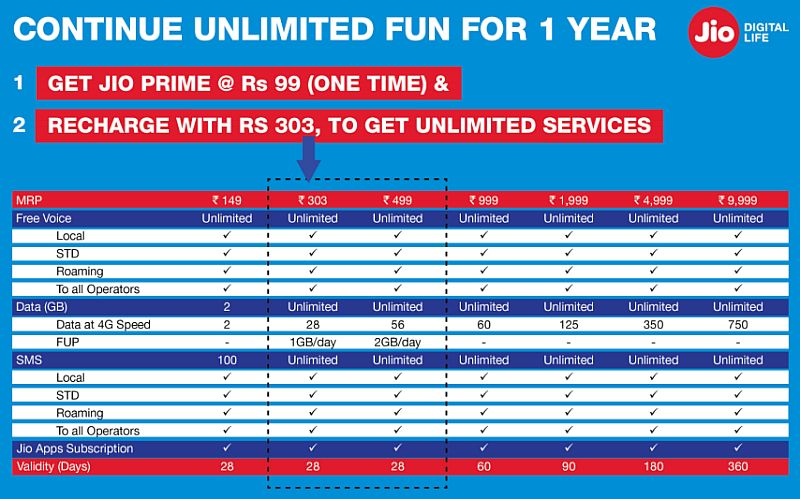 reliance-jio-prime-packs-pressimage