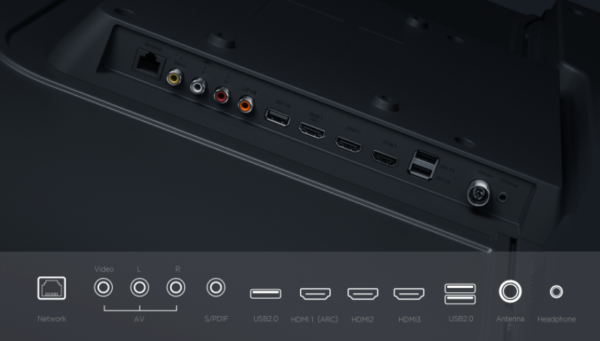 5 Things You Need To Know About The New Xiaomi Mi Tv 4a